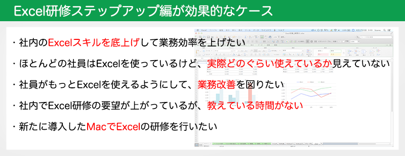Excel研修
